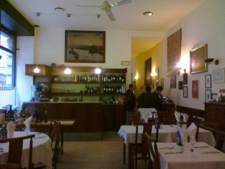 Antica Osteria Milanese 4