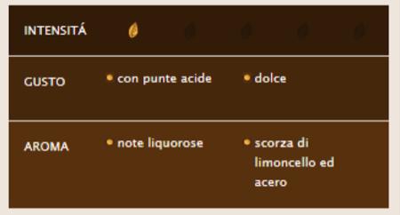sigaro toscanello verde limoncello 3